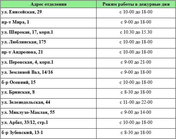 Режим работы дежурных отделений в Москве в начале 2018 года