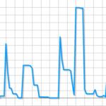 Графическая выписка в Сбербанк Онлайн: что это, зачем нужна и где найти